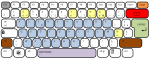 02 CLAVIER AZERTY COULEUR